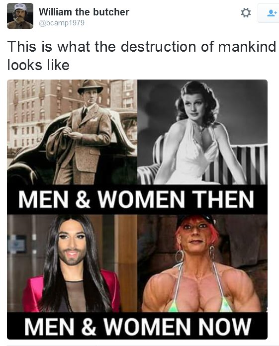 Changes in men and women