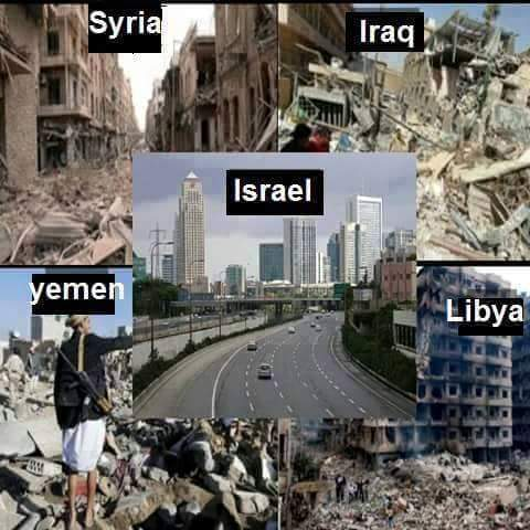 Israel vs. nearby countries - Any Questions