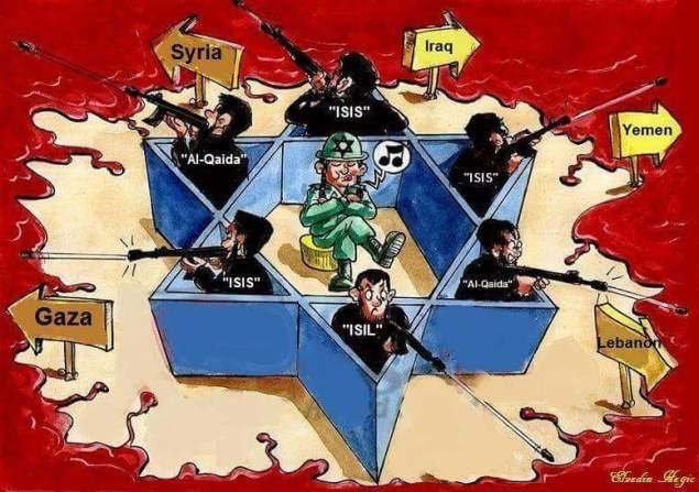 ISIS, ISIL, Al Qaeda around Israel